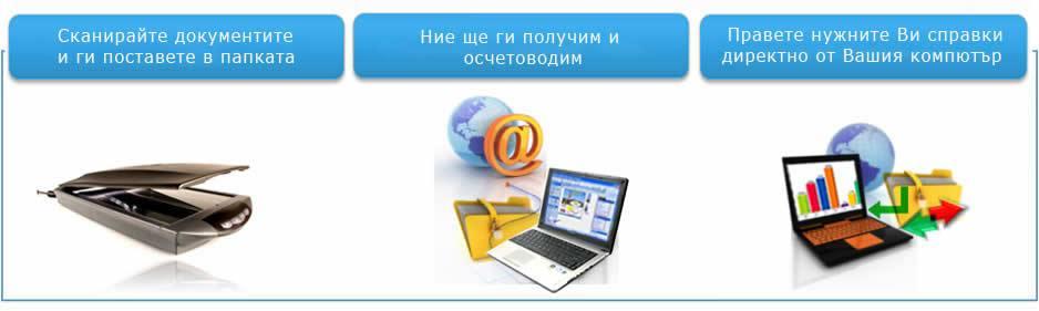 процес на онлайн счетоводството